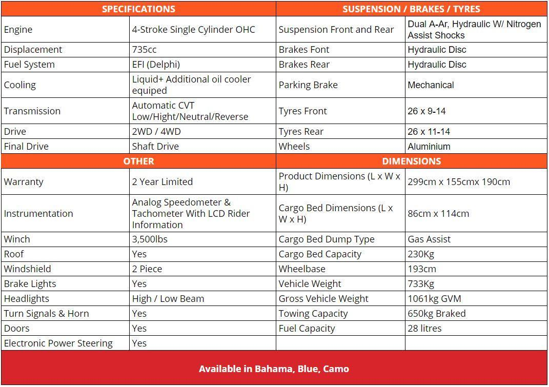 ALL NEW 800 GTS Specifications - side by side atv toowoomba